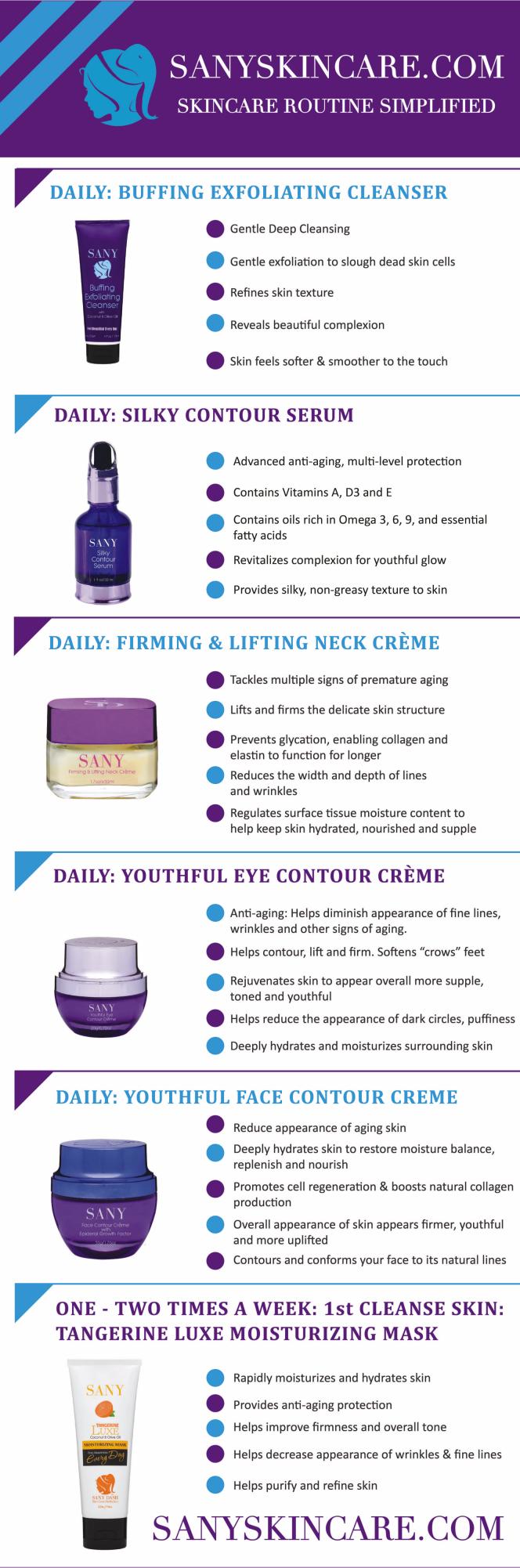 Skincare Routine Simplified-